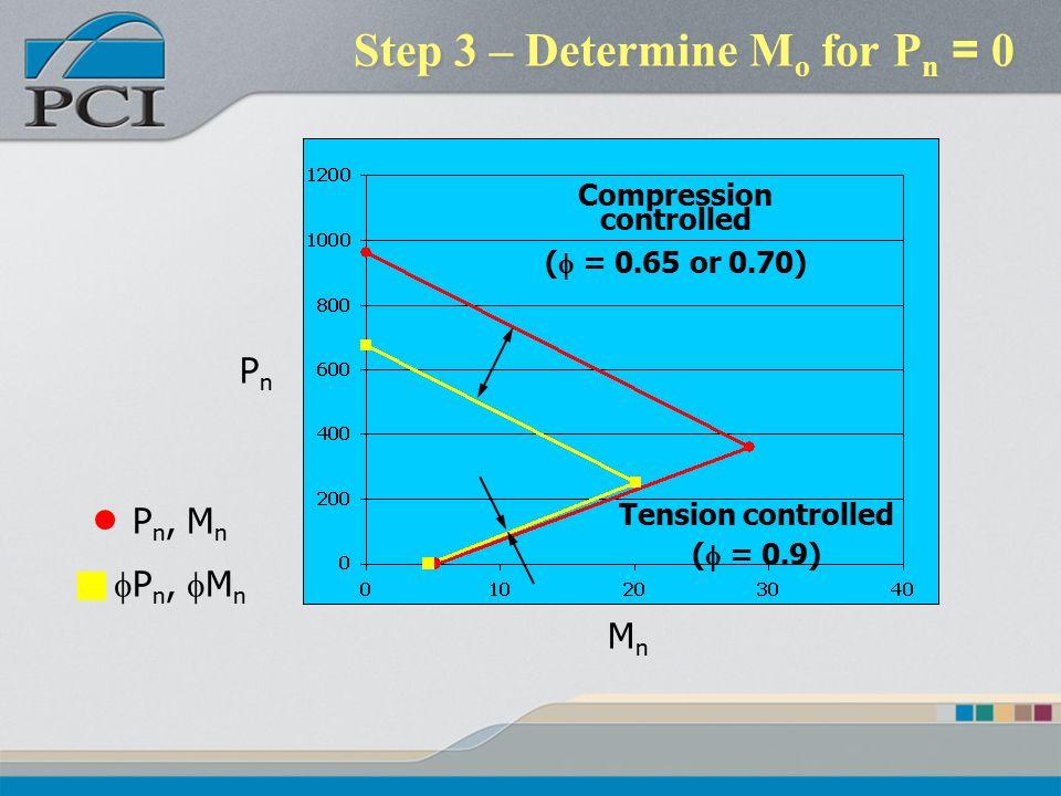 Compression Component Design - ppt video online download