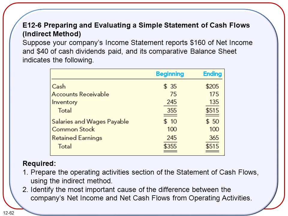 simple statement of cash flows