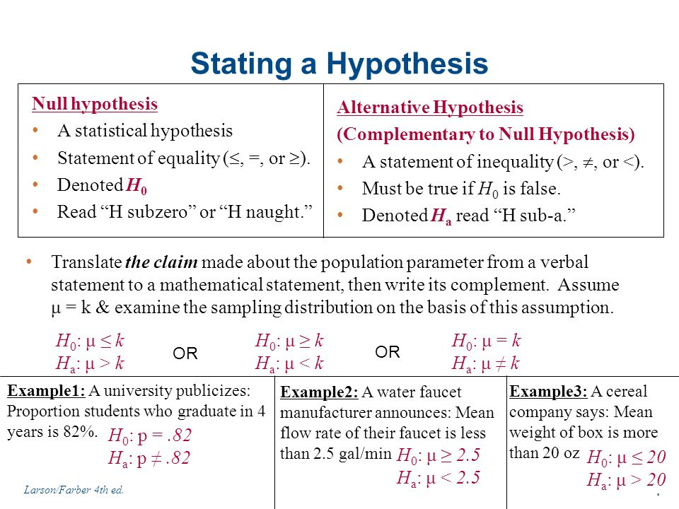 null hypothesis in thesis writing Chapter 1 chapter 1 - the problem and its setting the chapter 1 of a thesis should contain a discussion of each of the following topics: (click on the.