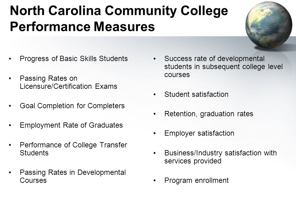 North Carolina Community College Performance Measures