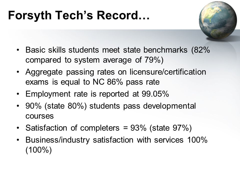 Forsyth Tech's Record…
