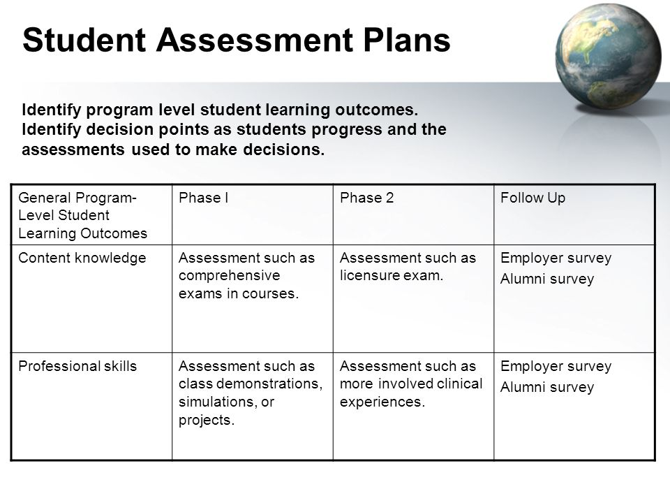 Student Assessment Plans Identify program level student learning outcomes. Identify decision points as students progress and the assessments used to make decisions.