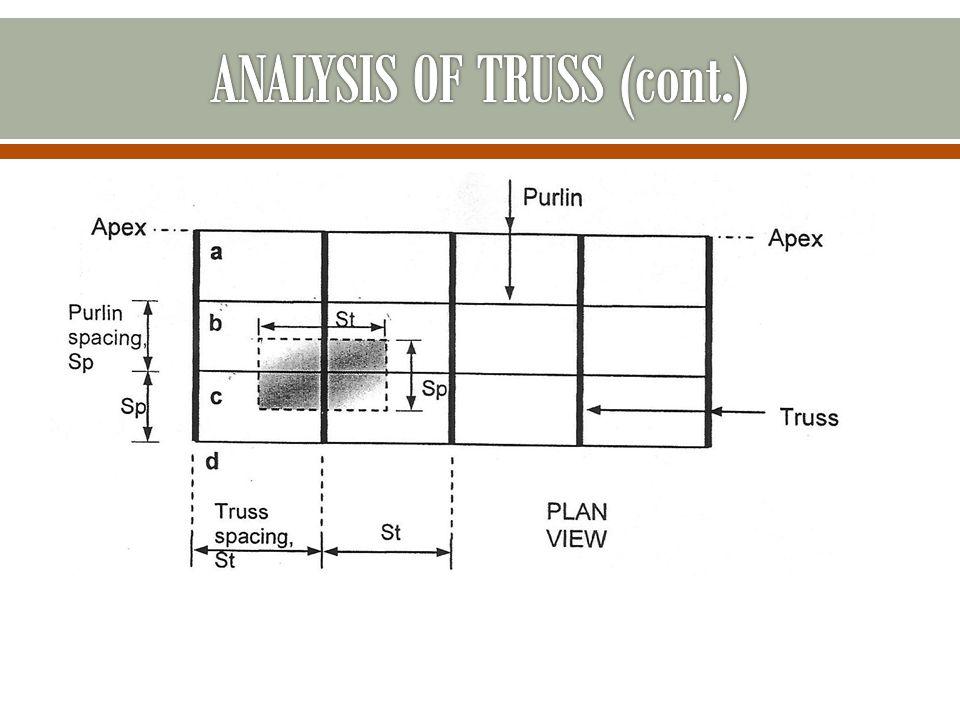 ERT352 FARM STRUCTURES TRUSS DESIGN - ppt video online download