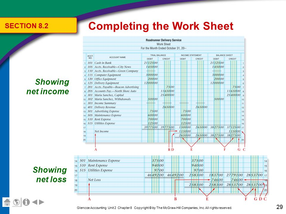 Chapter 8 The Sixcolumn Work Sheet Ppt Video Online Download. Worksheet. Ten Column Worksheet In Accounting At Mspartners.co