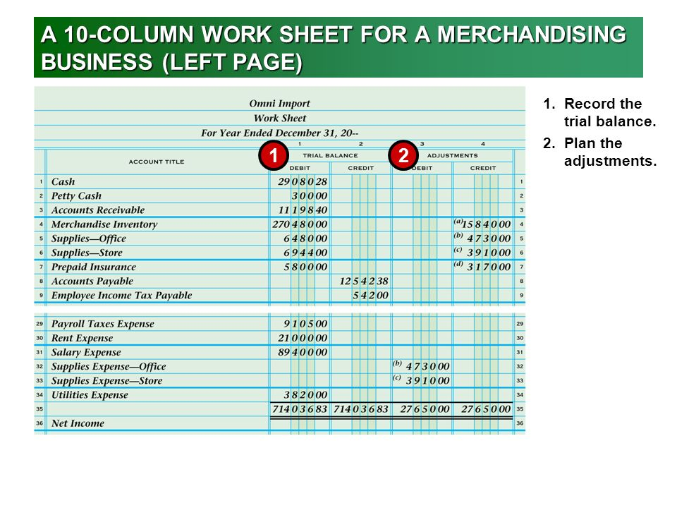 Worksheet For A Merchandising Business Ppt Video Online Download. A 10column Work Sheet For Merchandising Business Left Page. Worksheet. 10 Column Worksheet Exle Problems At Clickcart.co