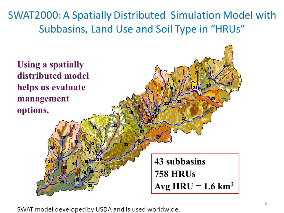 SWAT2000: A Spatially Distributed Simulation Model with Subbasins, Land Use and Soil Type in HRUs