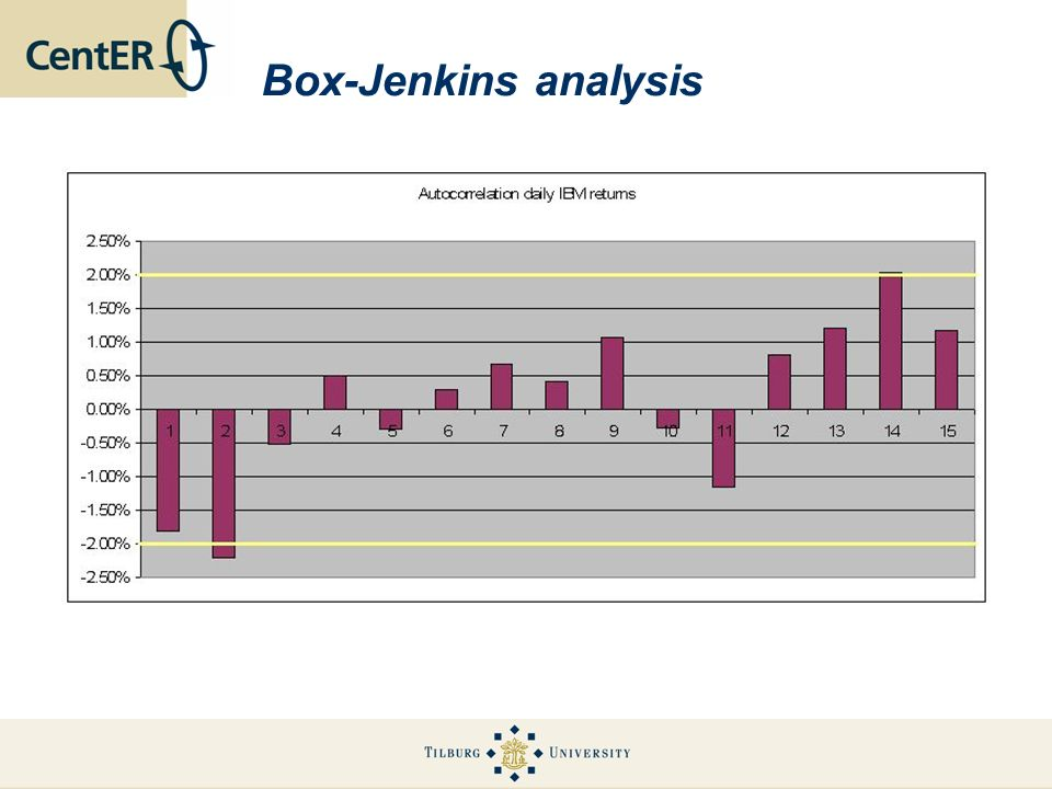 Box-Jenkins analysis