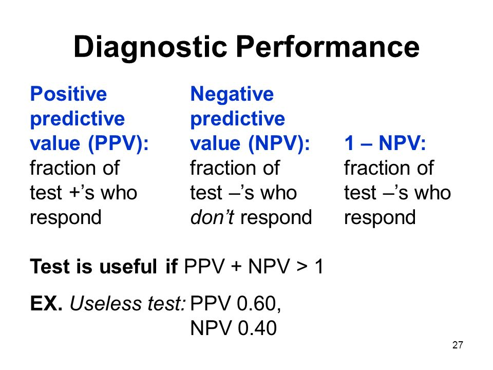 Diagnostic Performance