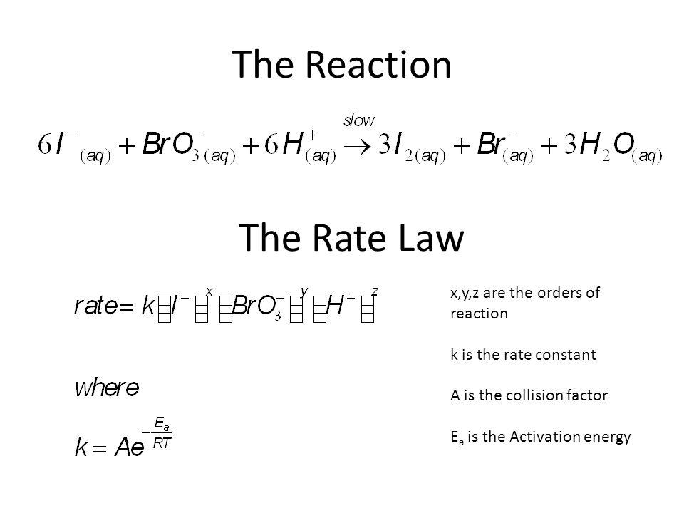 Reaction Kinetics: the Iodine Clock Reaction