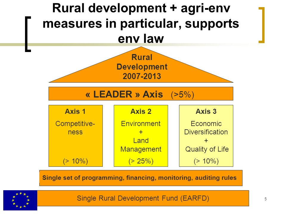 Rural development + agri-env measures in particular, supports env law