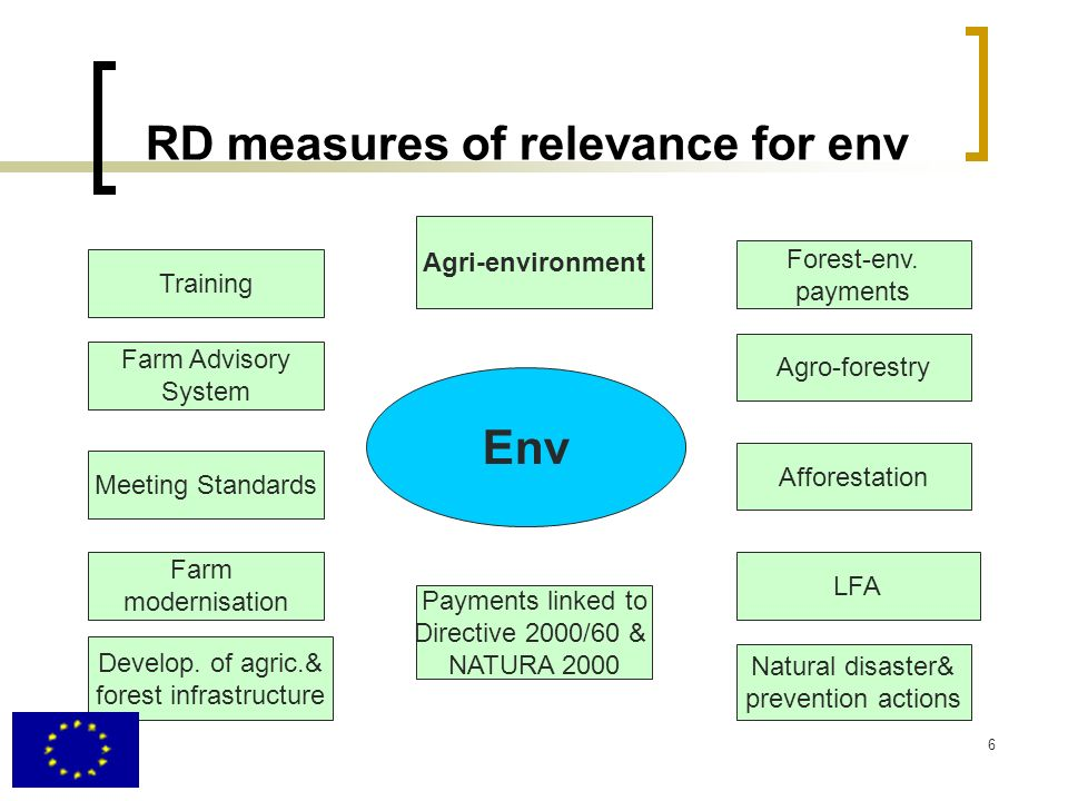 RD measures of relevance for env