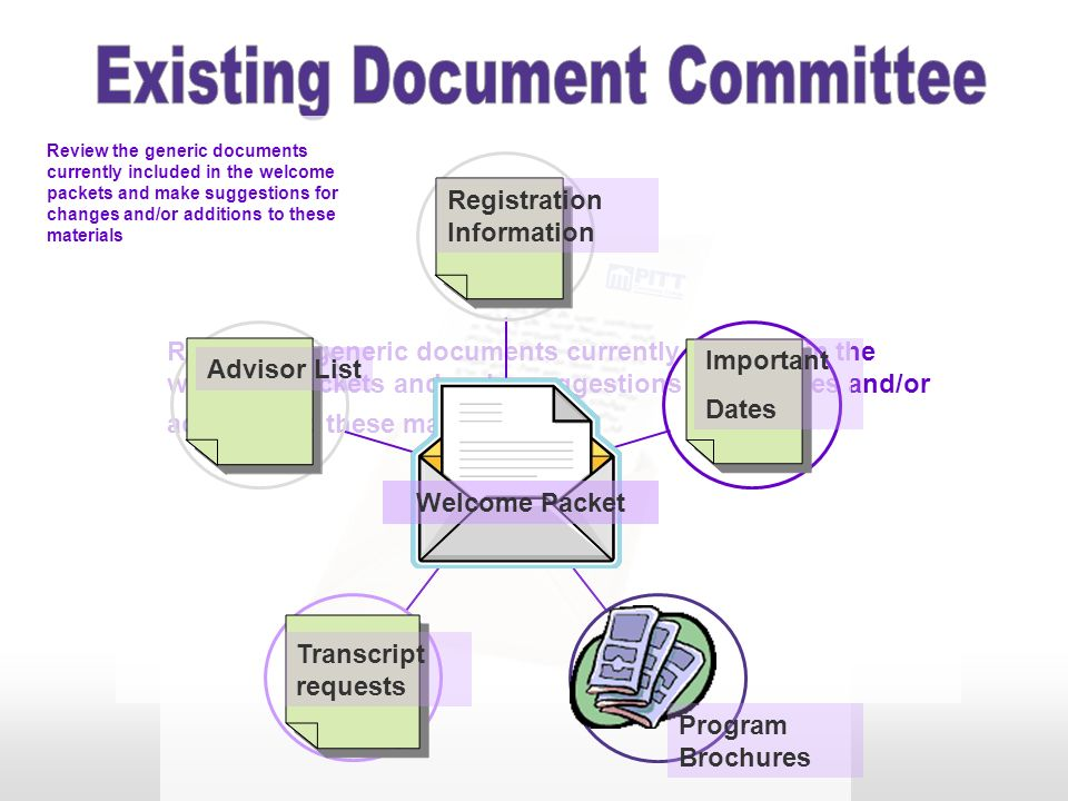 Existing Document Committee