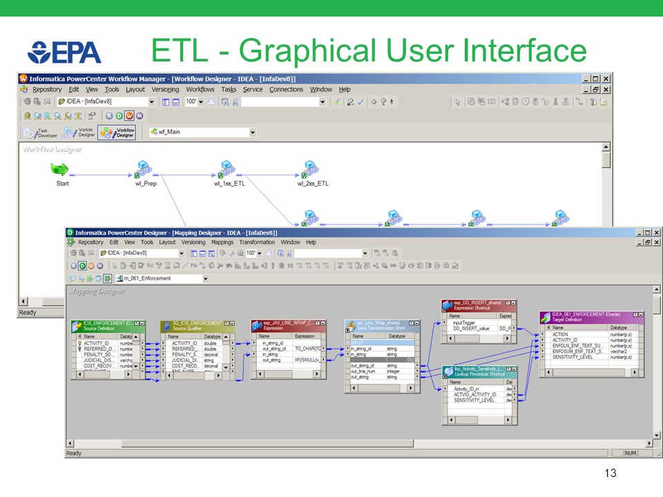 ETL - Graphical User Interface