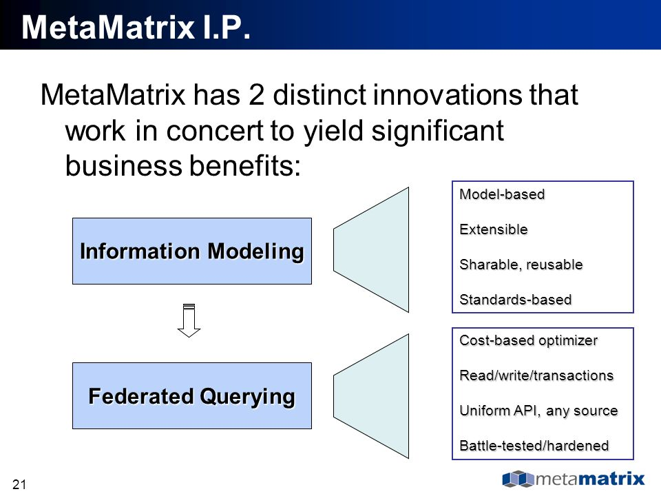 MetaMatrix I.P. MetaMatrix has 2 distinct innovations that work in concert to yield significant business benefits: