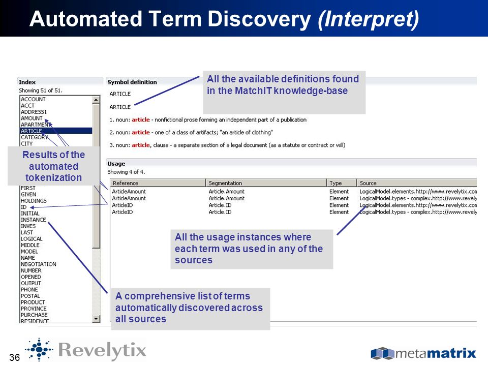 Automated Term Discovery (Interpret)