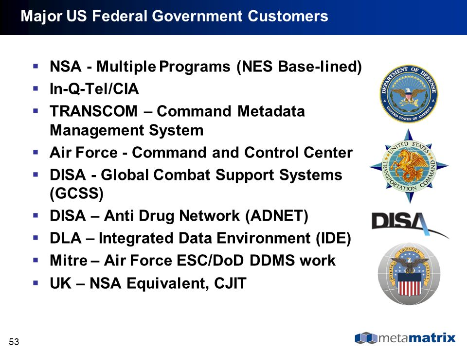 Major US Federal Government Customers