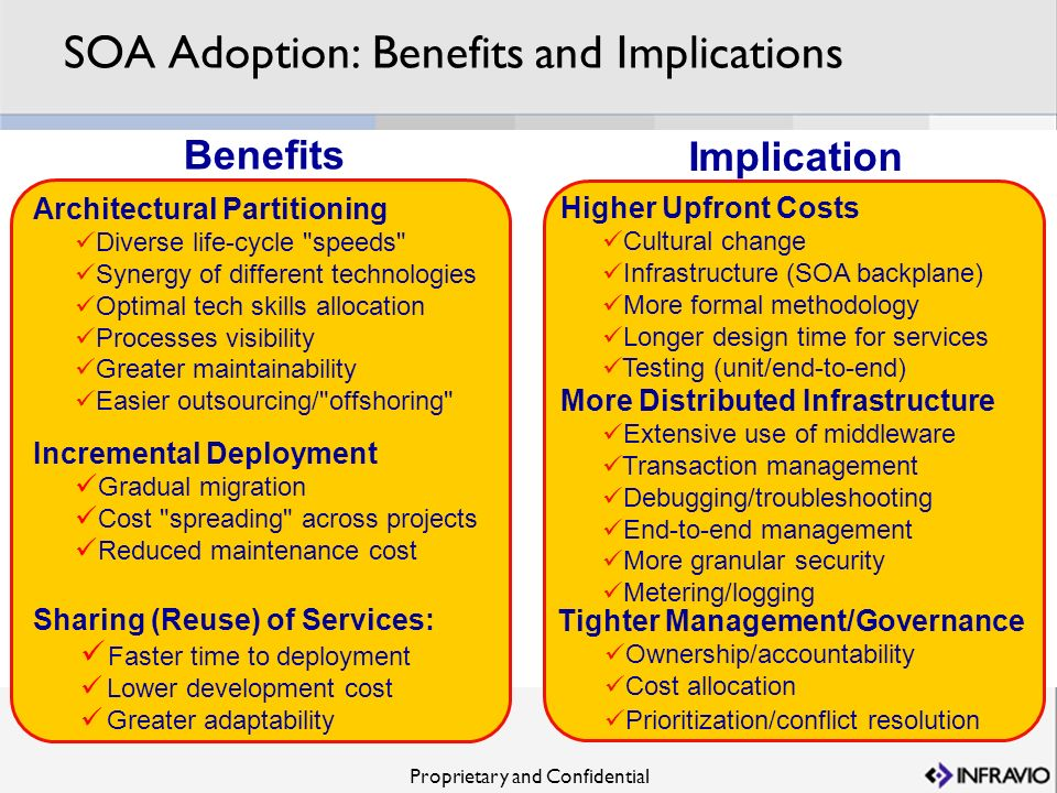 SOA Adoption: Benefits and Implications