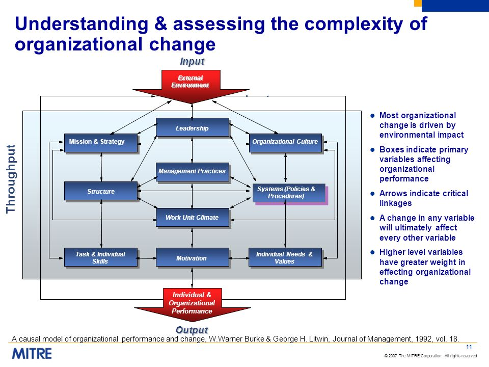 Understanding & assessing the complexity of organizational change