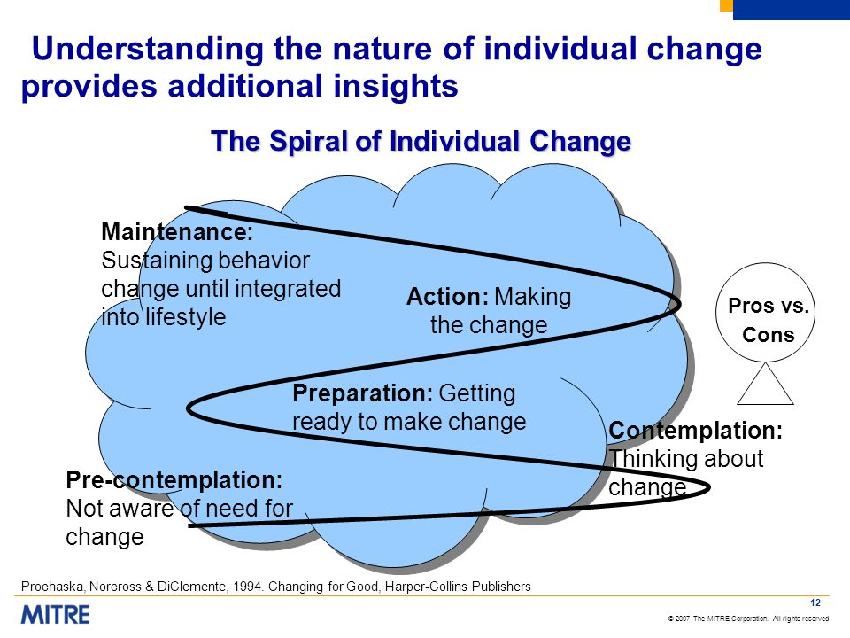 The Spiral of Individual Change