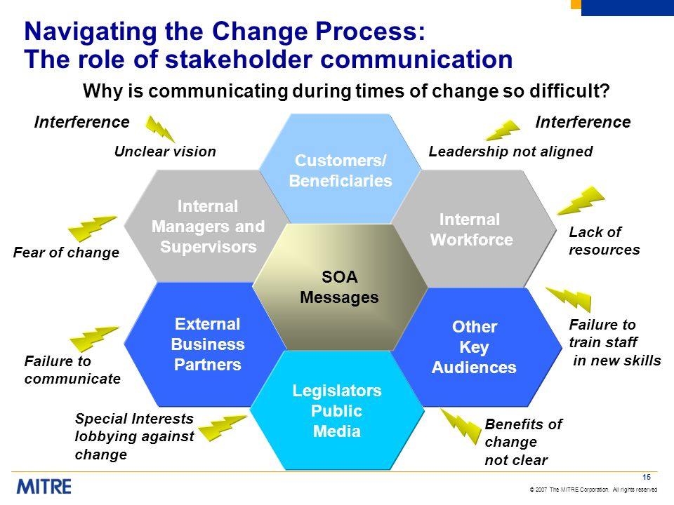 Why is communicating during times of change so difficult