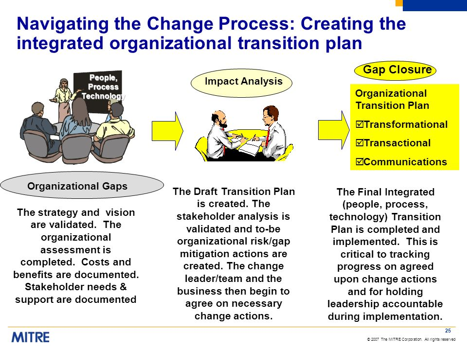 Navigating the Change Process: Creating the integrated organizational transition plan