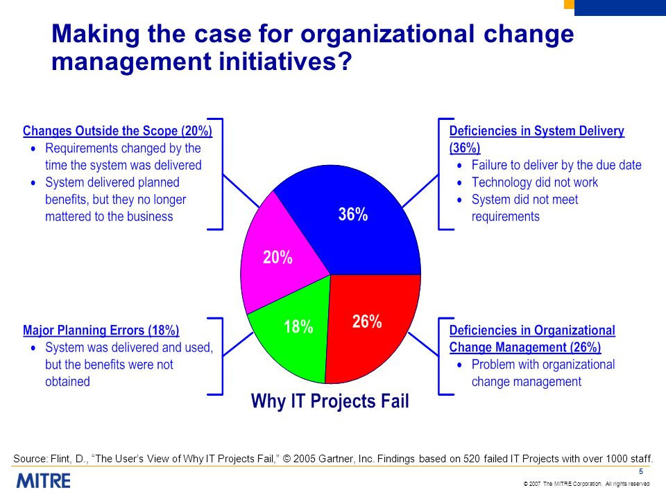 Making the case for organizational change management initiatives