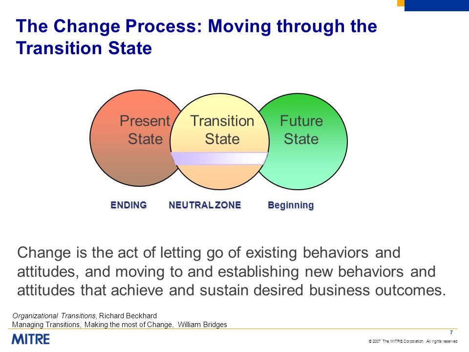 The Change Process: Moving through the Transition State