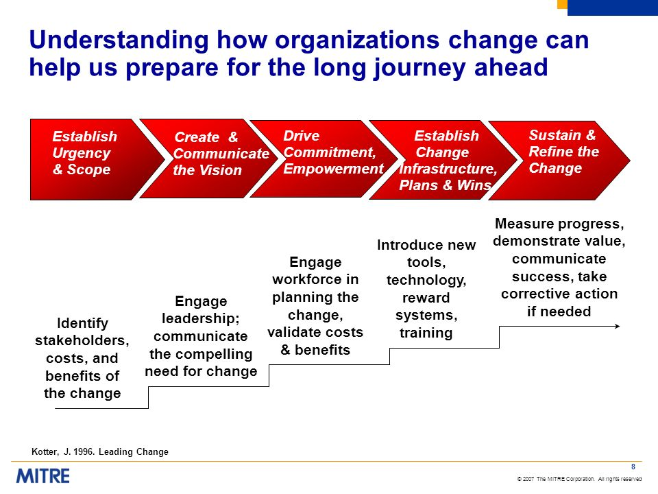 Understanding how organizations change can help us prepare for the long journey ahead