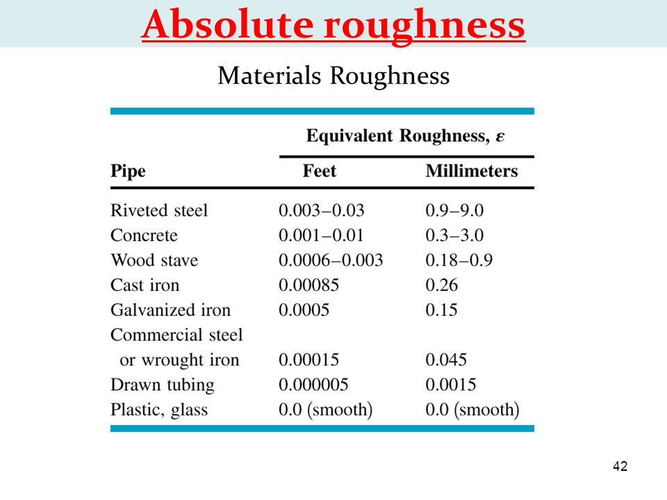 42 Absolute roughness Materials Roughness  sc 1 st  SlidePlayer & CHAPTER 1: Water Flow in Pipes - ppt video online download