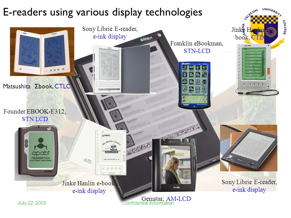E-readers using various display technologies