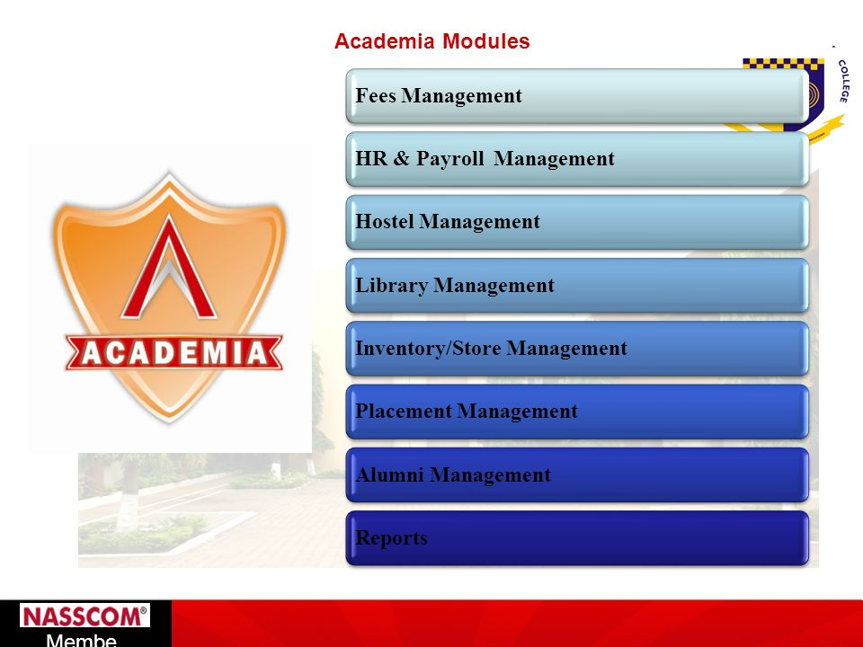 Academia Modules Fees Management. HR & Payroll Management. Hostel Management. Library Management.