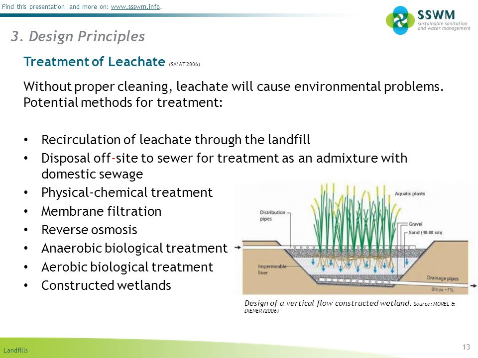 Treatment of Leachate (SA'AT 2006)