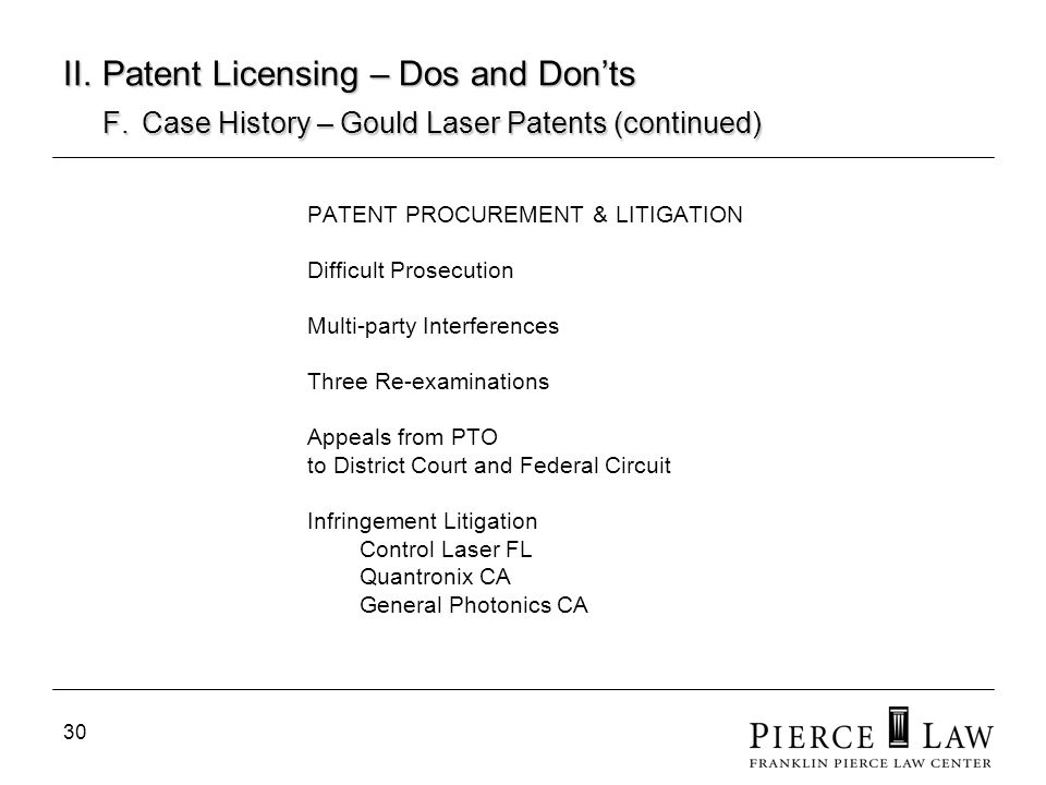 II. Patent Licensing – Dos and Don'ts. F