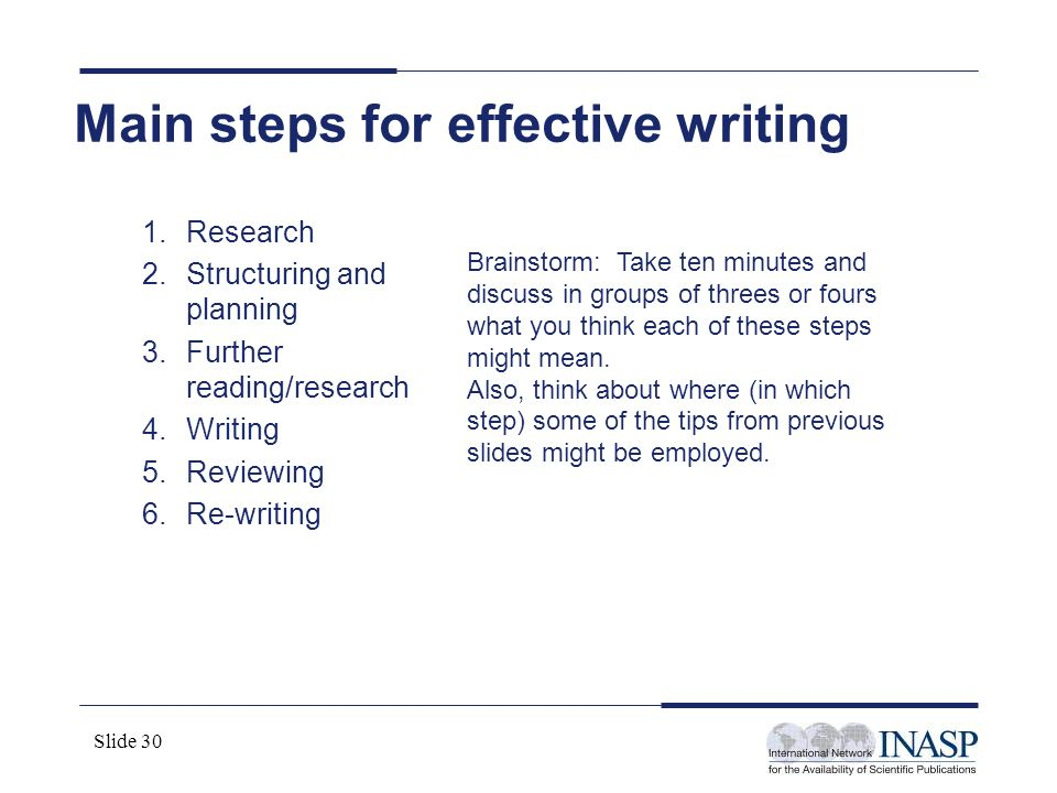 Main steps for effective writing