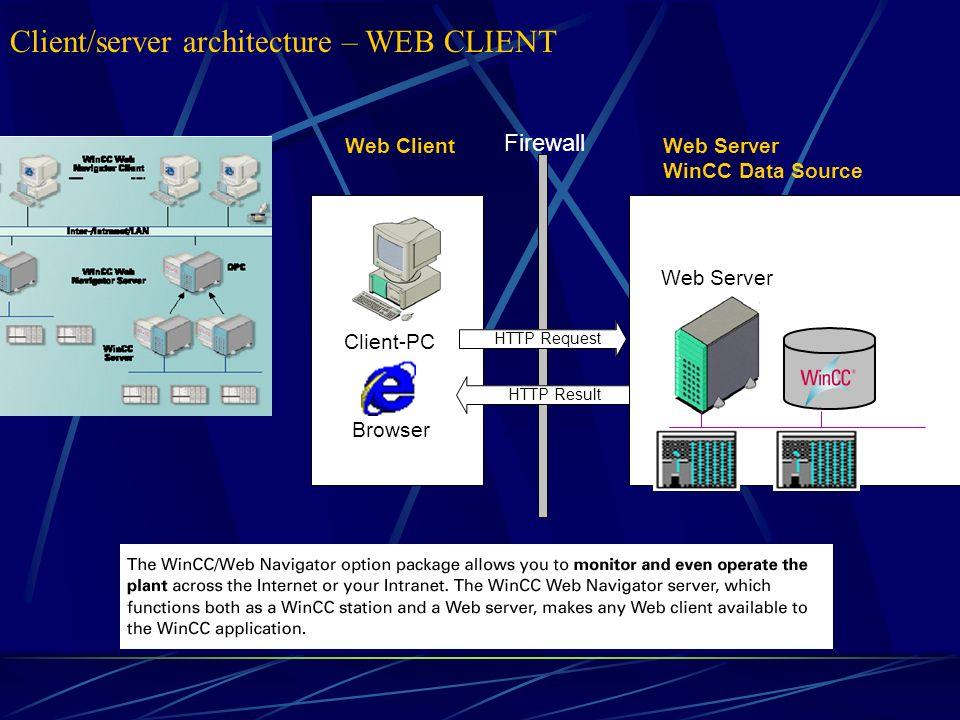 Windows Control Center - ppt download