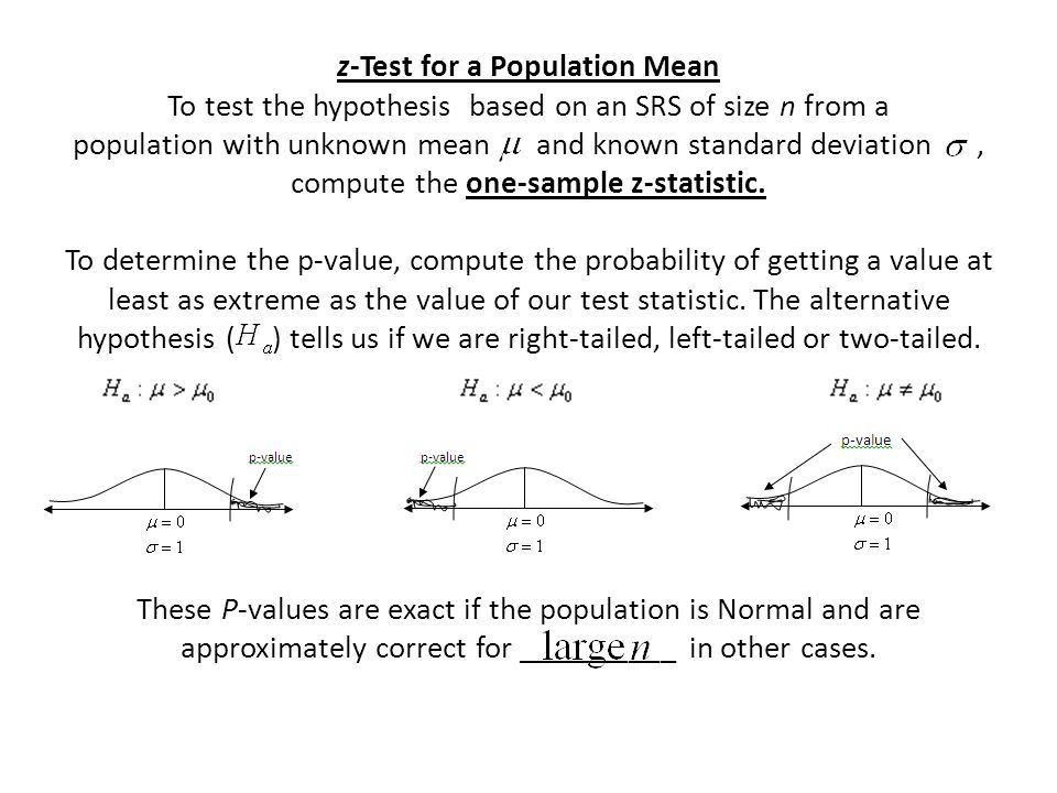 z-Test for a Population Mean To test the hypothesis based on an SRS of size n from a population with unknown mean and known standard deviation , compute the one-sample z-statistic.