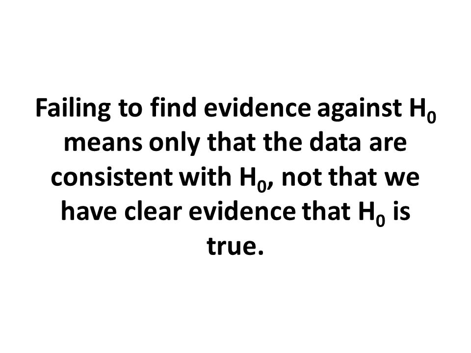 Failing to find evidence against H0 means only that the data are consistent with H0, not that we have clear evidence that H0 is true.