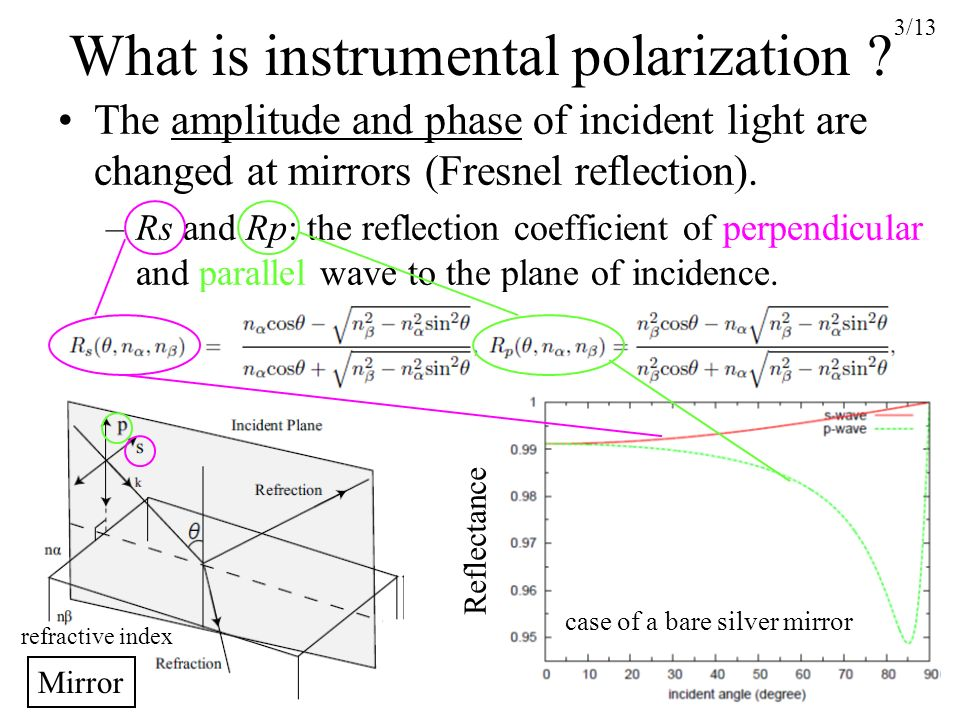 What is instrumental polarization