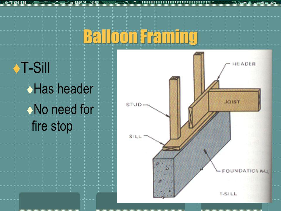 Old Fashioned Balloon Framing Definition Crest - Framed Art Ideas ...
