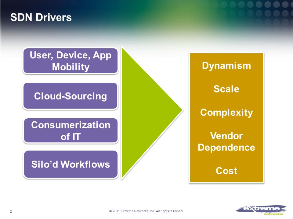 Software Defined Networking - ppt video online download