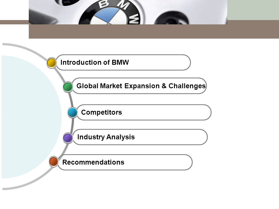 """strategic analysis of bmw group Bmw mission statement 2013 """"the bmw group is the world's leading provider of premium products and premium services for individual mobility""""  bmw group (2013) company portrait strategy  he's been using his knowledge on strategic management and swot analysis to analyze the businesses for the last 5 years."""