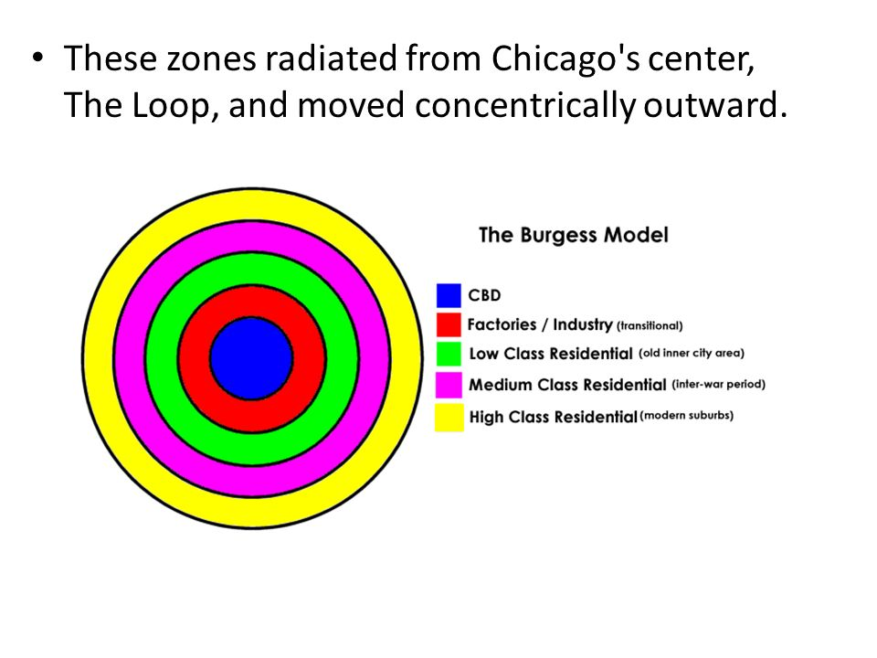 These zones radiated from Chicago s center, The Loop, and moved concentrically outward.