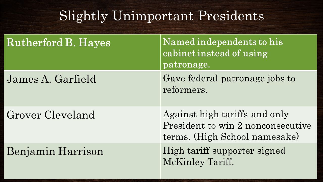 Slightly Unimportant Presidents