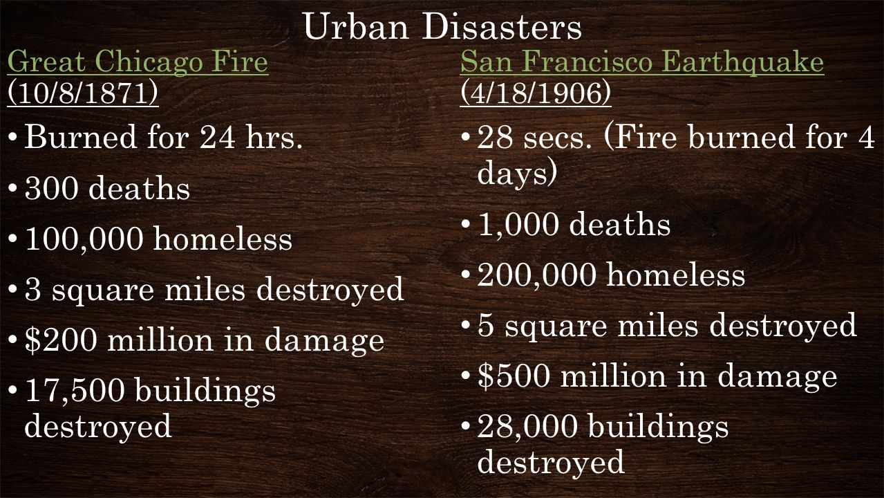Urban Disasters Burned for 24 hrs. 300 deaths 100,000 homeless