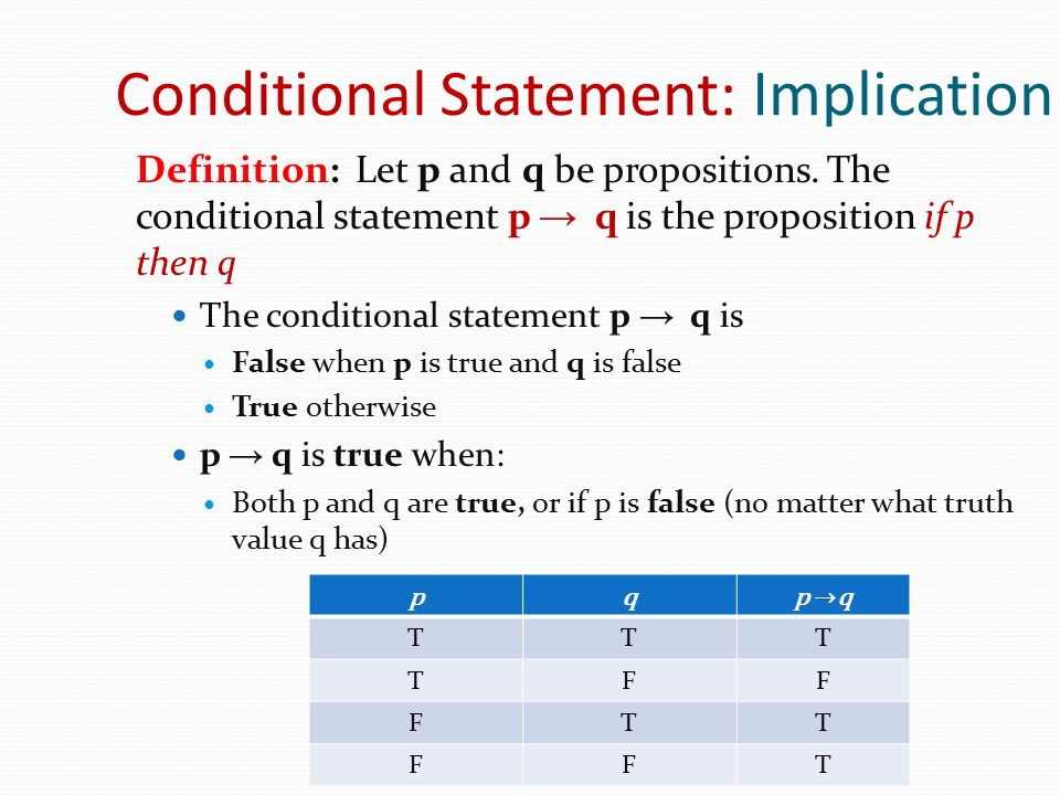 Conditional Statement: Implication