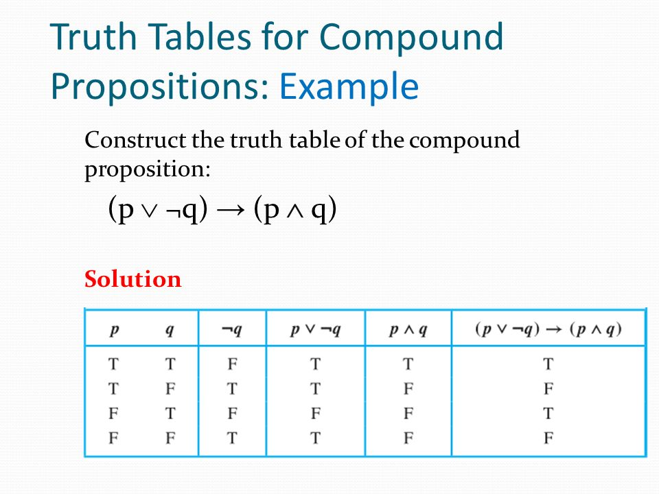 Truth Tables for Compound Propositions: Example