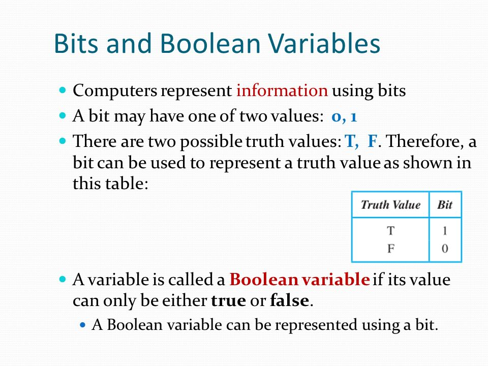 Bits and Boolean Variables