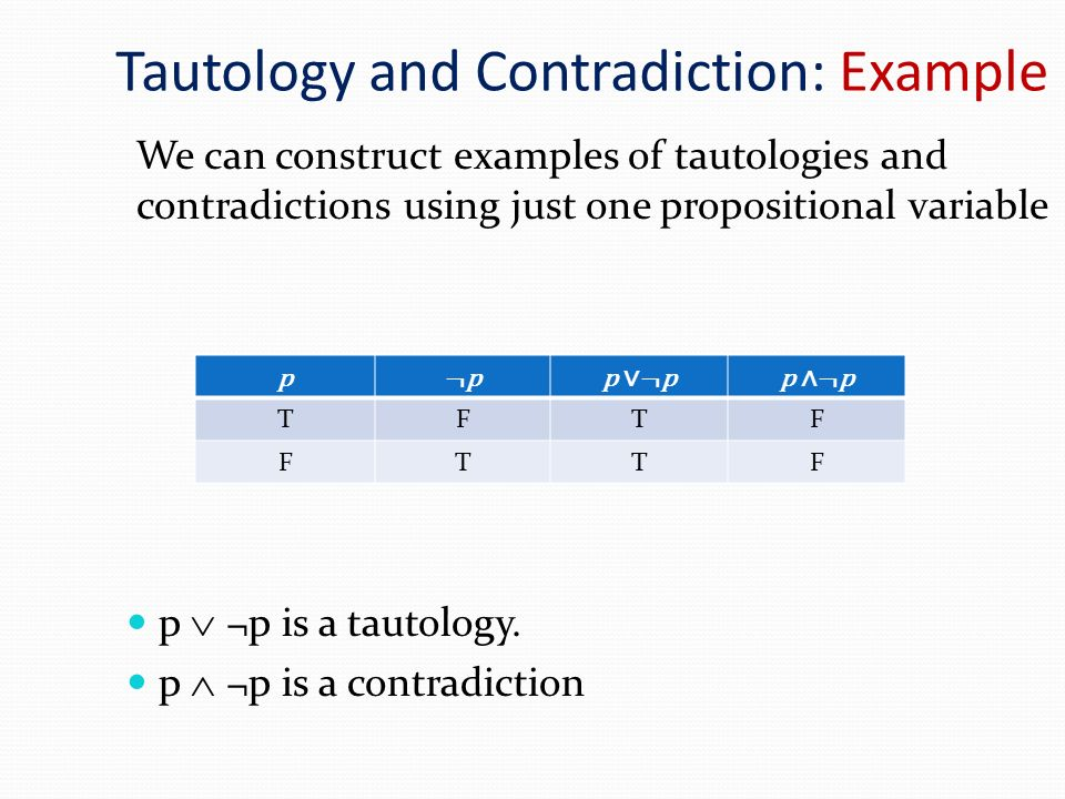 Tautology and Contradiction: Example