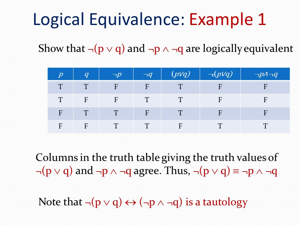 Logical Equivalence: Example 1