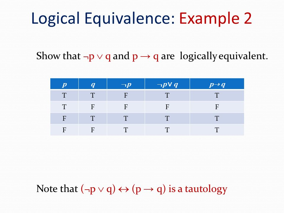 Logical Equivalence: Example 2